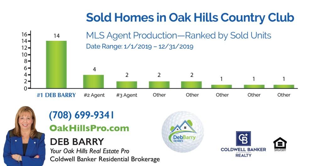 Number one Realtor in Oak Hills